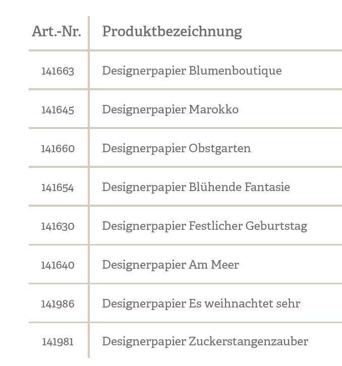 designerpapiere_oktober2016
